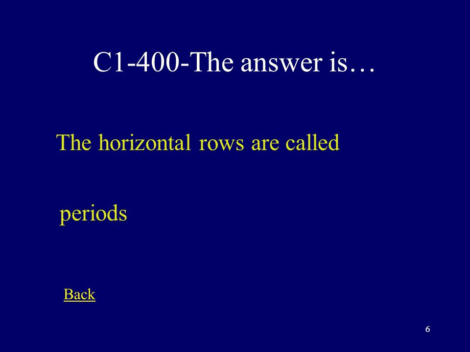 5 C1-300-The answer is… The usefulness of the periodic table was confirmed by The discovery of new elements with predicted properties Back
