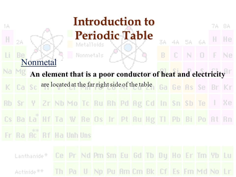Nonmetal An element that is a poor conductor of heat and electricity are located at the far right side of the table