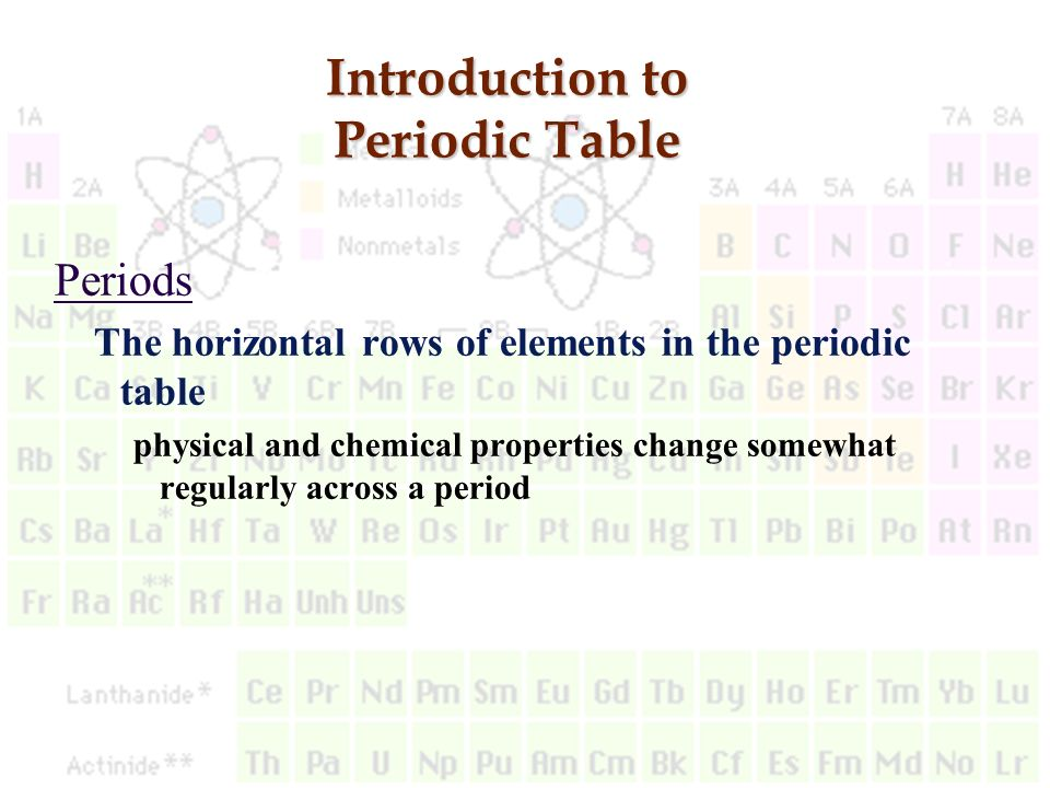 Periods The horizontal rows of elements in the periodic table physical and chemical properties change somewhat regularly across a period