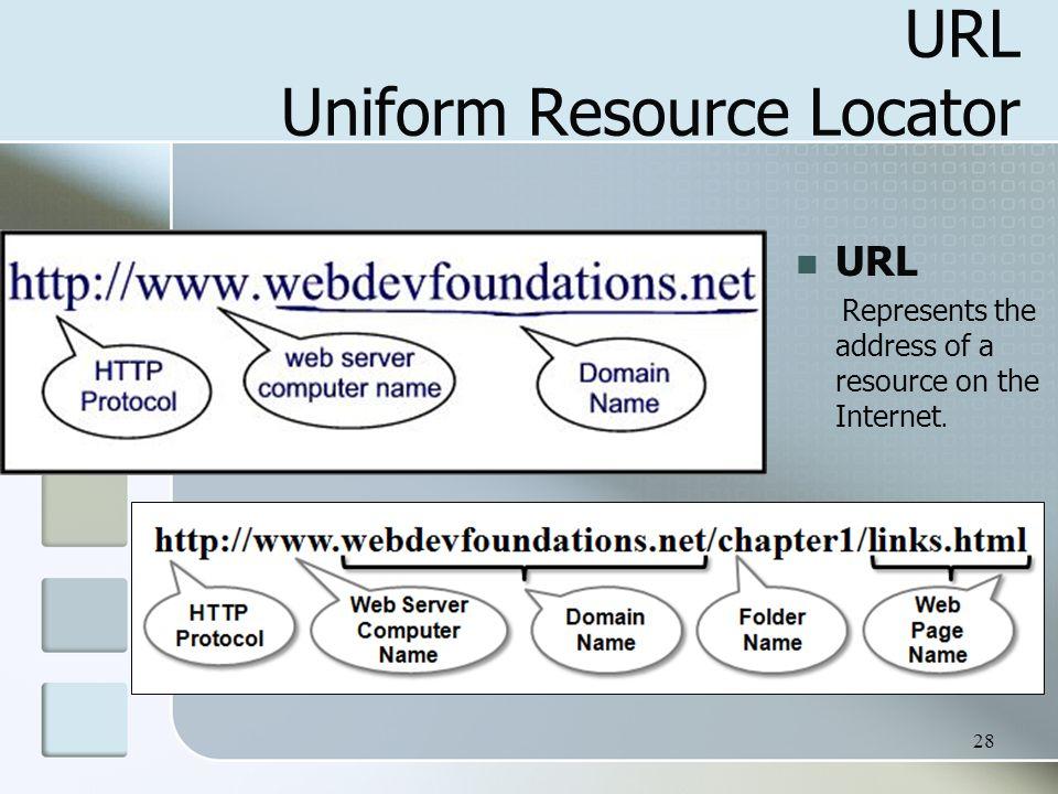 28 URL Uniform Resource Locator URL Represents the address of a resource on the Internet.