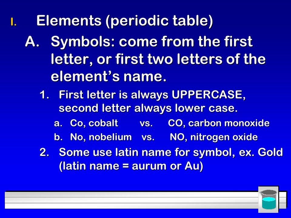 Chemical nomenclature learning targets write name write symbol 7 i elements periodic table urtaz Images