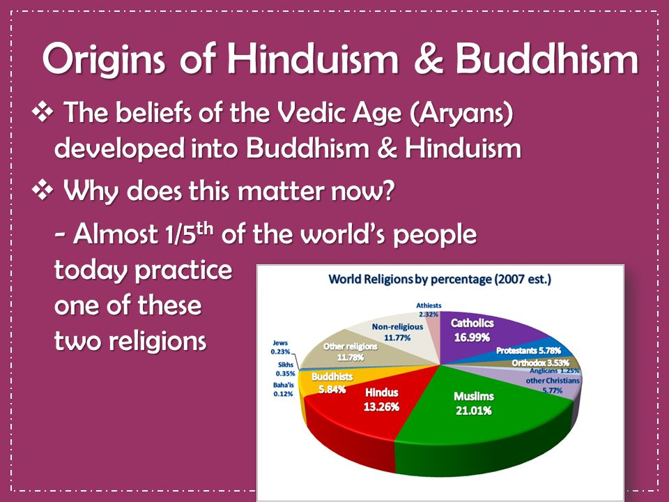 Hinduism & Buddhism Goal: What are the similarities and ...