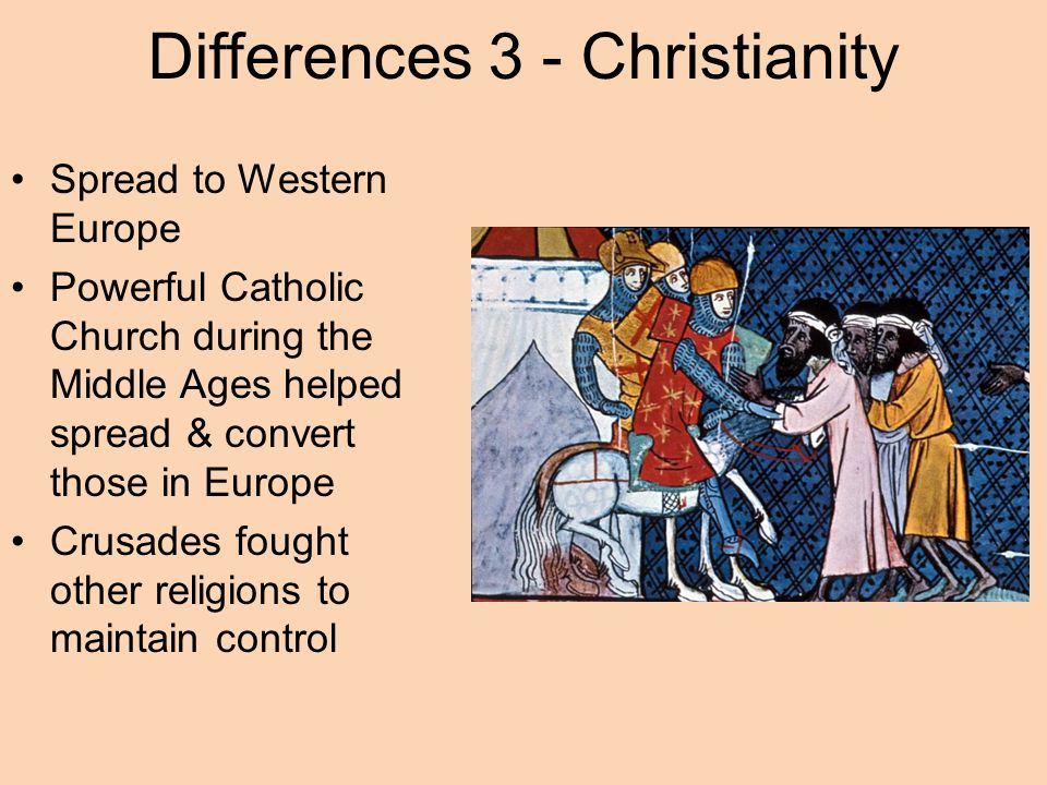 Compare schisms in christianity and islam essay RAP River Run