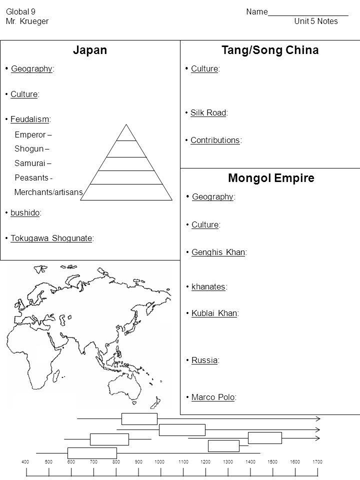 Global 9Name__________________ Mr.