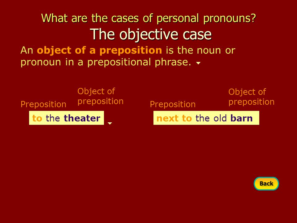 the nominative case Exercises about the four cases and the endings of adjectives, articles, pronouns and nouns in accusative, dative, genitive and nominative.