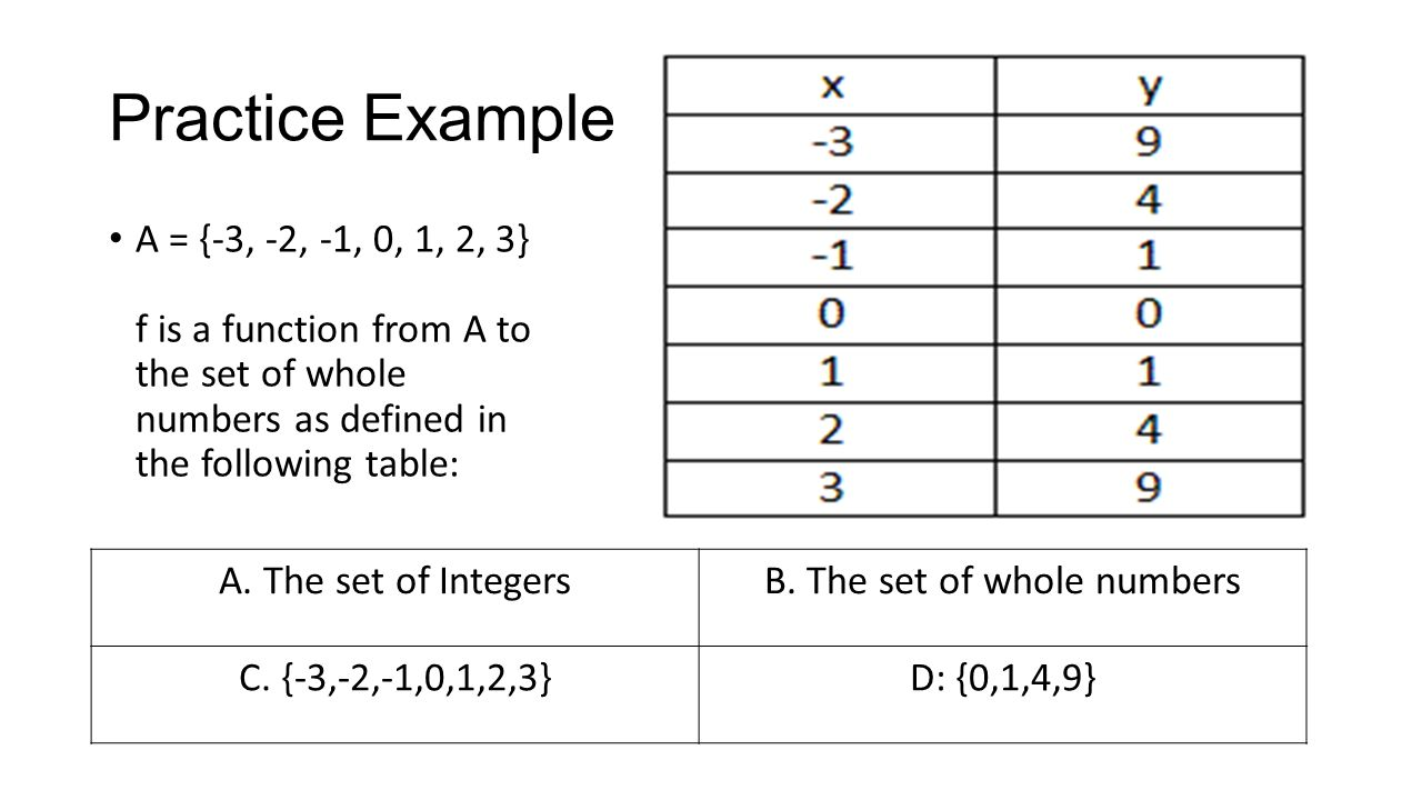 worksheet Function Tables 4th Grade what is a function table 4th grade long division worksheets understanding the relationships of functions systems slide 18 7635628 table