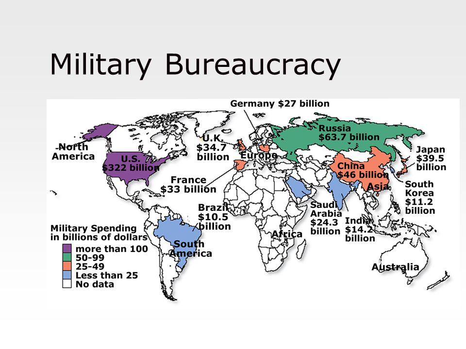 Military Bureaucracy