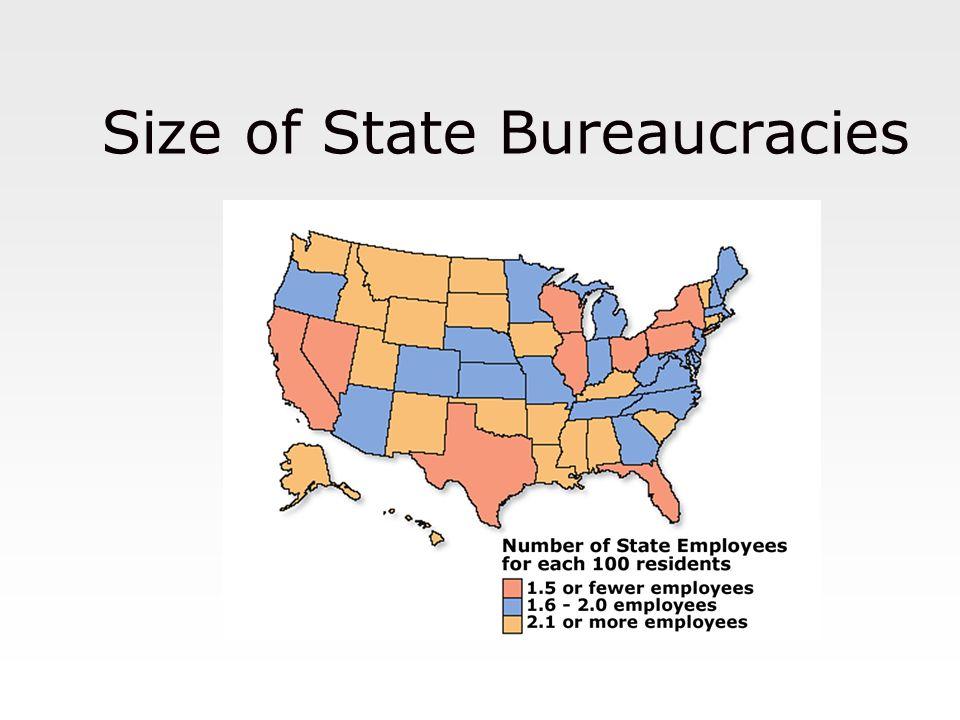 Size of State Bureaucracies