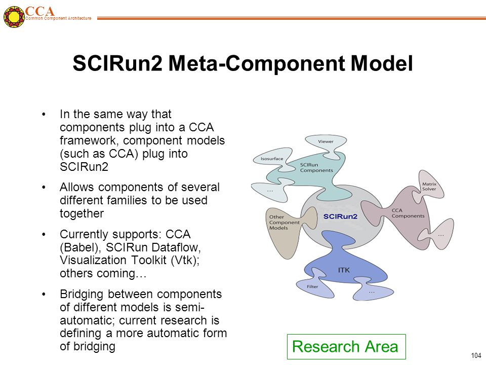 CCA Common Component Architecture 104 SCIRun2 Meta-Component Model In the same way that components plug into a CCA framework, component models (such as CCA) plug into SCIRun2 Allows components of several different families to be used together Currently supports: CCA (Babel), SCIRun Dataflow, Visualization Toolkit (Vtk); others coming… Bridging between components of different models is semi- automatic; current research is defining a more automatic form of bridging Research Area