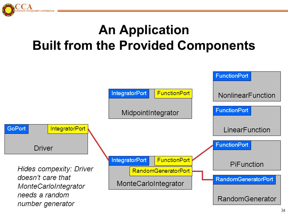CCA Common Component Architecture 34 FunctionPort MidpointIntegrator IntegratorPort FunctionPort MonteCarloIntegrator IntegratorPort RandomGeneratorPort IntegratorPort Driver GoPort NonlinearFunction FunctionPort LinearFunction FunctionPort RandomGenerator RandomGeneratorPort PiFunction FunctionPort An Application Built from the Provided Components Hides compexity: Driver doesn't care that MonteCarloIntegrator needs a random number generator