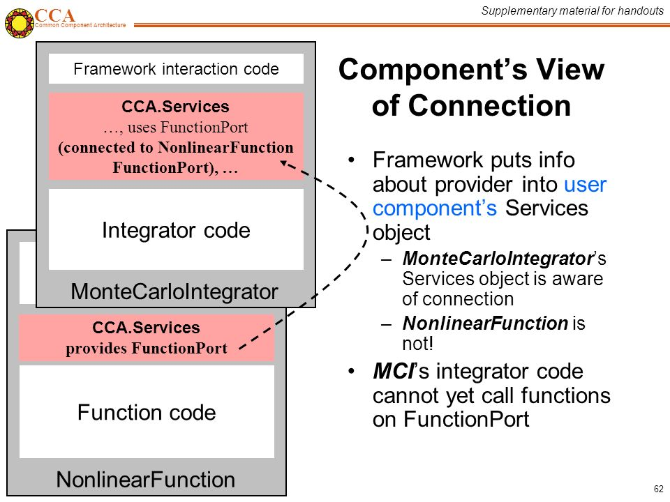 CCA Common Component Architecture 62 Component's View of Connection Framework puts info about provider into user component's Services object –MonteCarloIntegrator's Services object is aware of connection –NonlinearFunction is not.