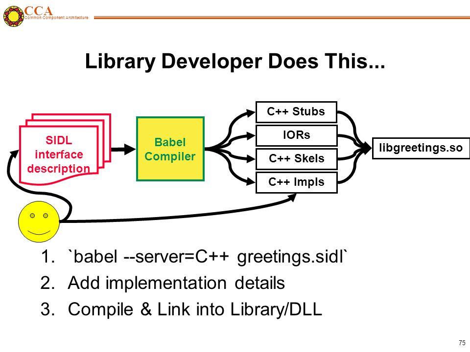 CCA Common Component Architecture 75 Library Developer Does This...