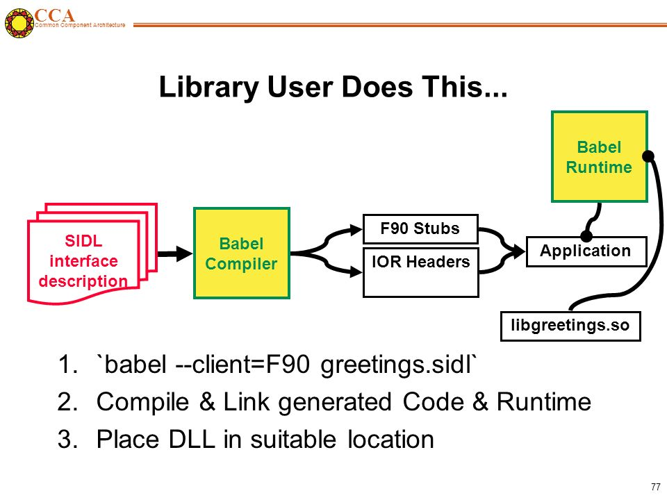 CCA Common Component Architecture 77 Library User Does This...