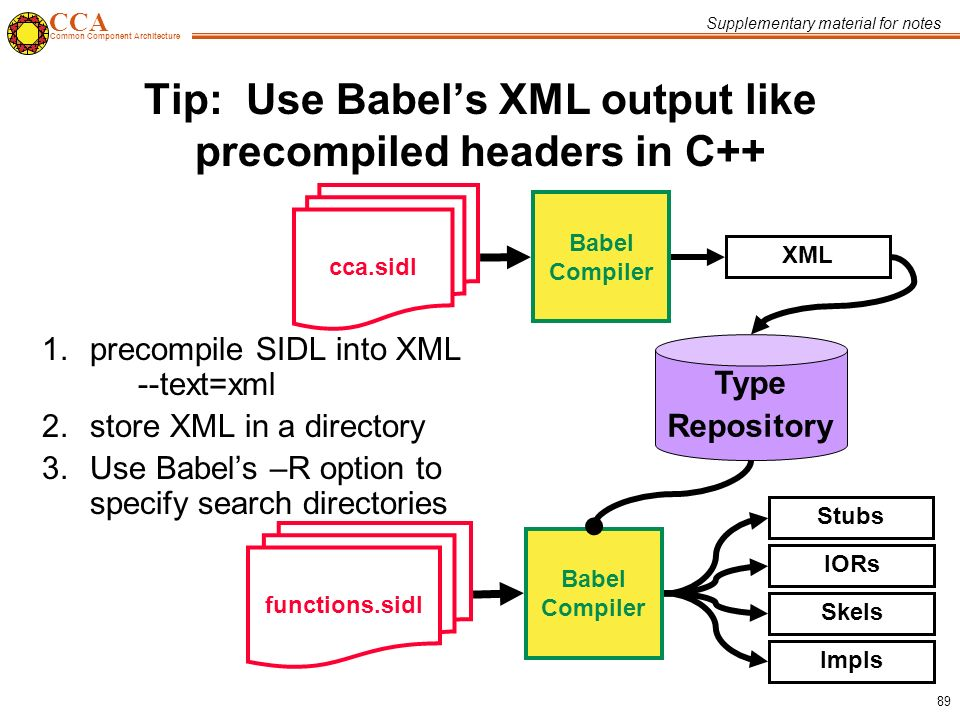 CCA Common Component Architecture 89 Tip: Use Babel's XML output like precompiled headers in C++ 1.precompile SIDL into XML --text=xml 2.store XML in a directory 3.Use Babel's –R option to specify search directories cca.sidl Babel Compiler XML Type Repository functions.sidl Babel Compiler Skels Impls IORs Stubs Supplementary material for notes