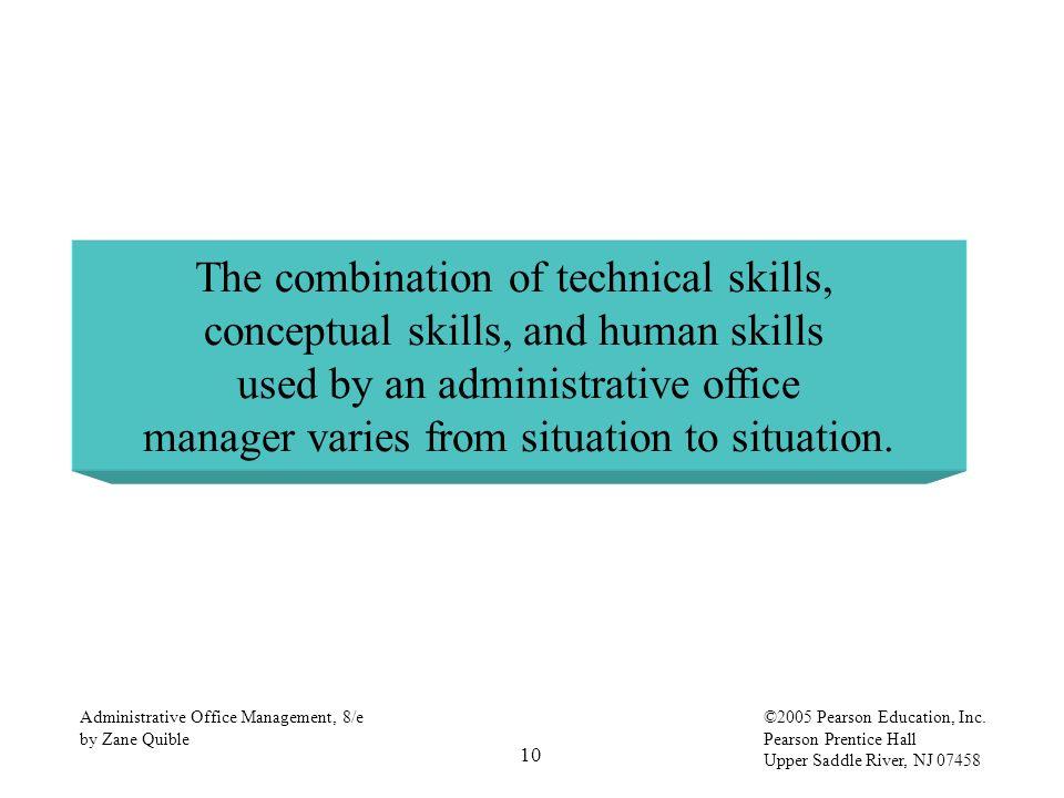 10 Administrative Office Management, 8/e by Zane Quible ©2005 Pearson Education, Inc. Pearson Prentice Hall Upper Saddle River, NJ 07458 The combinati