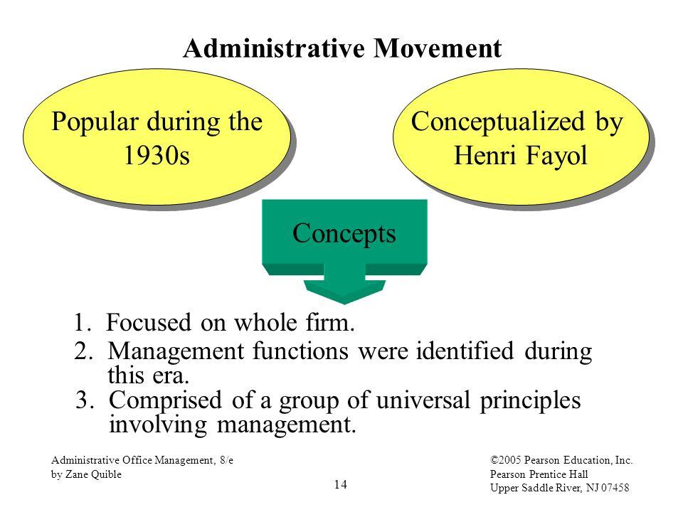 14 Administrative Office Management, 8/e by Zane Quible ©2005 Pearson Education, Inc. Pearson Prentice Hall Upper Saddle River, NJ 07458 Administrativ
