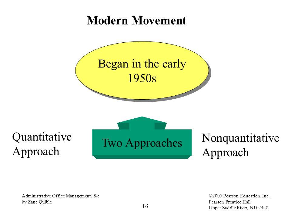 16 Administrative Office Management, 8/e by Zane Quible ©2005 Pearson Education, Inc. Pearson Prentice Hall Upper Saddle River, NJ 07458 Modern Moveme