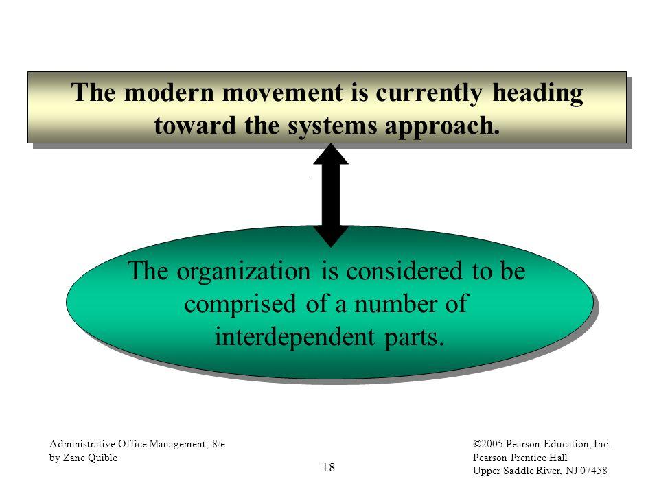 18 Administrative Office Management, 8/e by Zane Quible ©2005 Pearson Education, Inc. Pearson Prentice Hall Upper Saddle River, NJ 07458 The modern mo