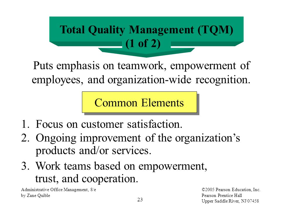 23 Administrative Office Management, 8/e by Zane Quible ©2005 Pearson Education, Inc. Pearson Prentice Hall Upper Saddle River, NJ 07458 Total Quality