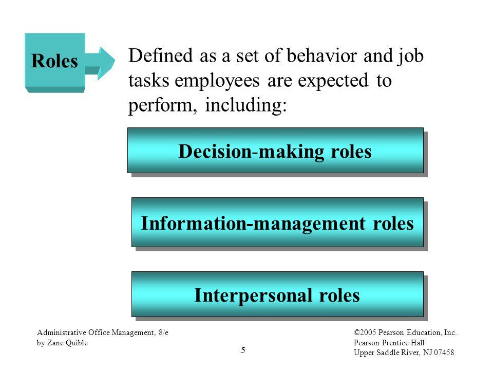 5 Administrative Office Management, 8/e by Zane Quible ©2005 Pearson Education, Inc. Pearson Prentice Hall Upper Saddle River, NJ 07458 Roles Defined