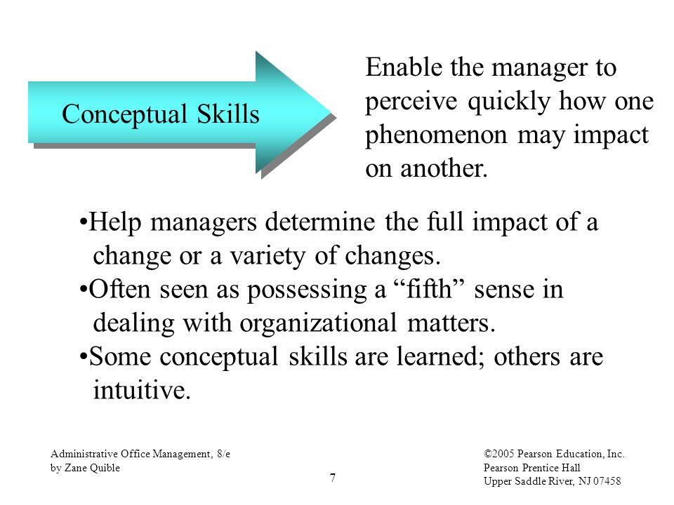 7 Administrative Office Management, 8/e by Zane Quible ©2005 Pearson Education, Inc. Pearson Prentice Hall Upper Saddle River, NJ 07458 Conceptual Ski
