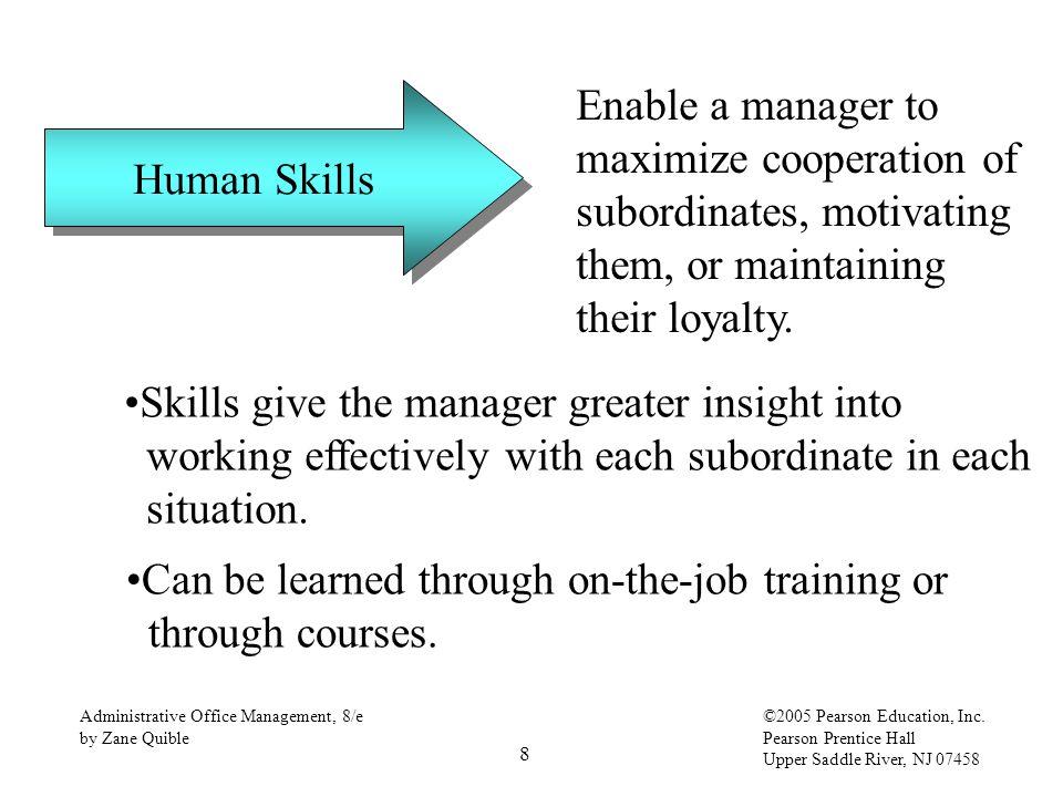 8 Administrative Office Management, 8/e by Zane Quible ©2005 Pearson Education, Inc. Pearson Prentice Hall Upper Saddle River, NJ 07458 Human Skills E