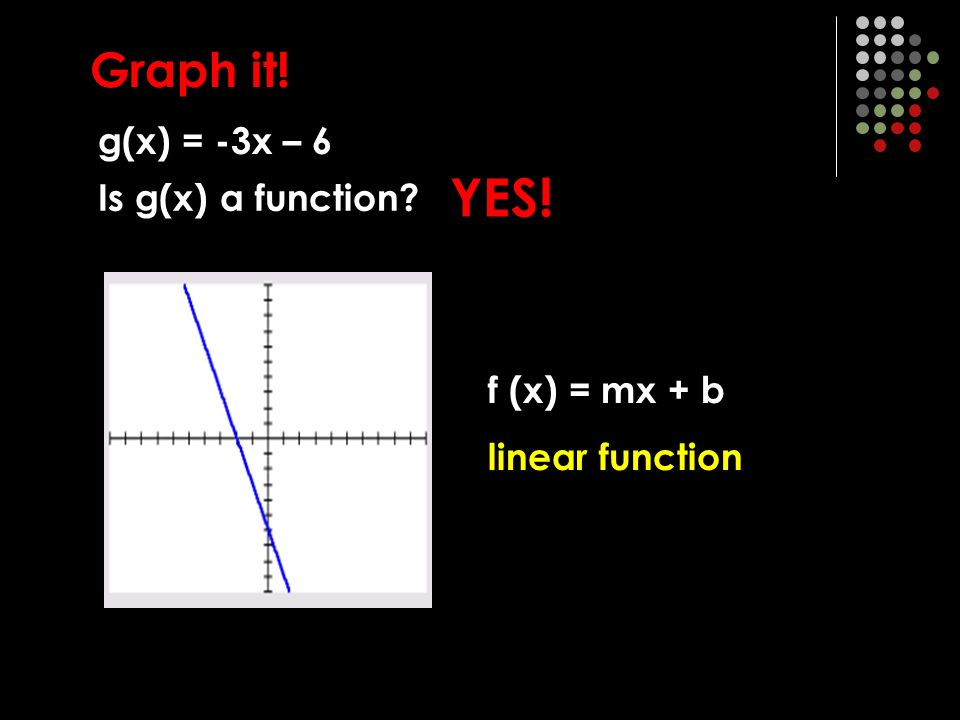 xf (x) Is f (x) a function.