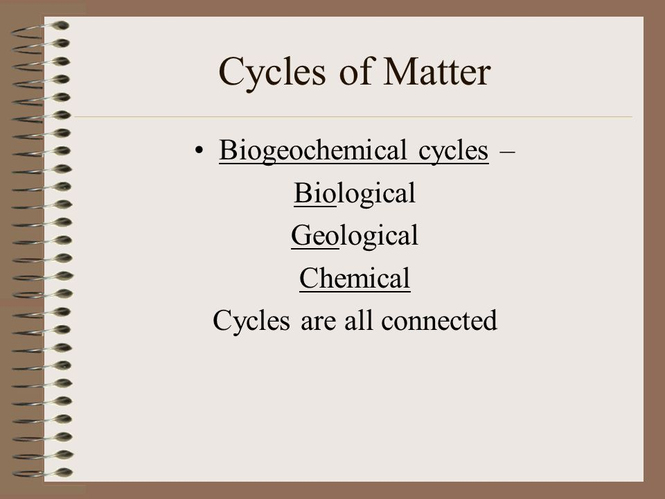 Cycles of Matter Biogeochemical cycles – Biological Geological Chemical Cycles are all connected