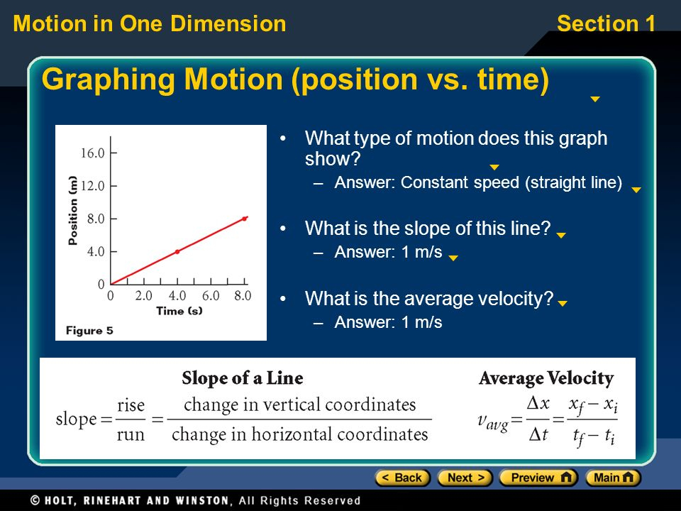 Motion in One DimensionSection 1 Graphing Motion Position (distance) vs.