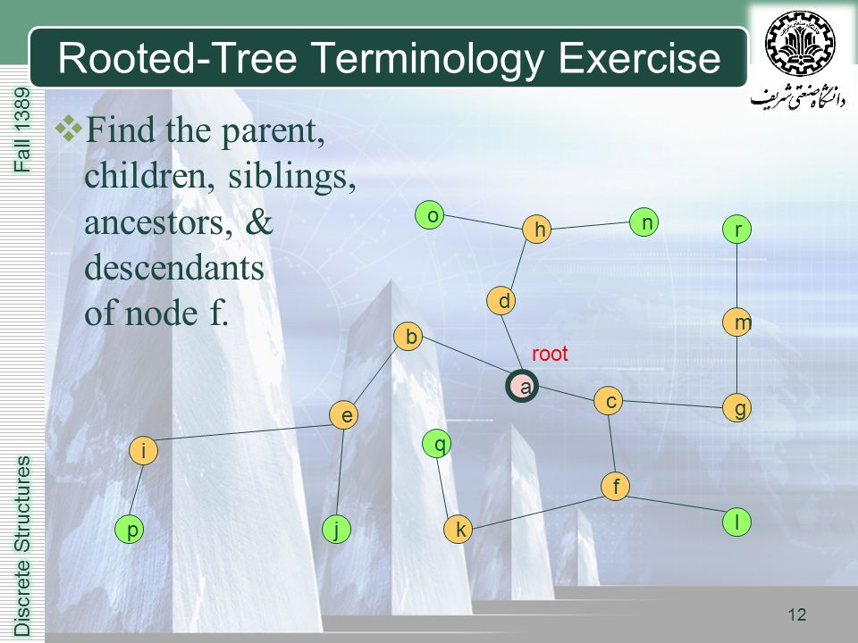 LOGO 12 Rooted-Tree Terminology Exercise  Find the parent, children, siblings, ancestors, & descendants of node f.