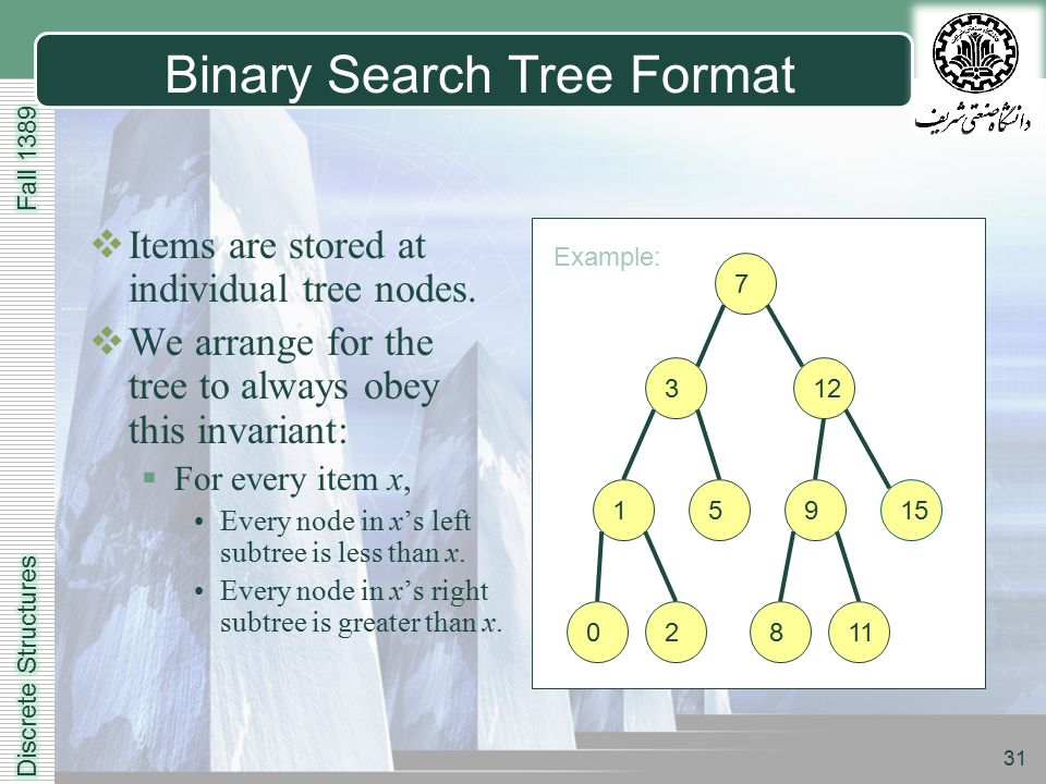 LOGO 31 Binary Search Tree Format  Items are stored at individual tree nodes.