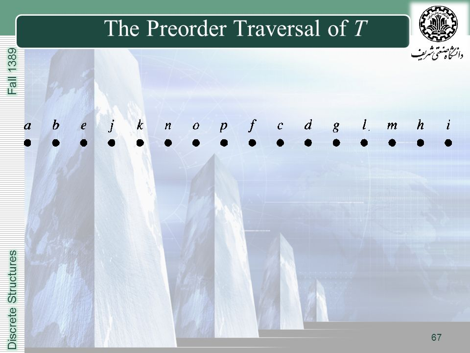 LOGO The Preorder Traversal of T 67
