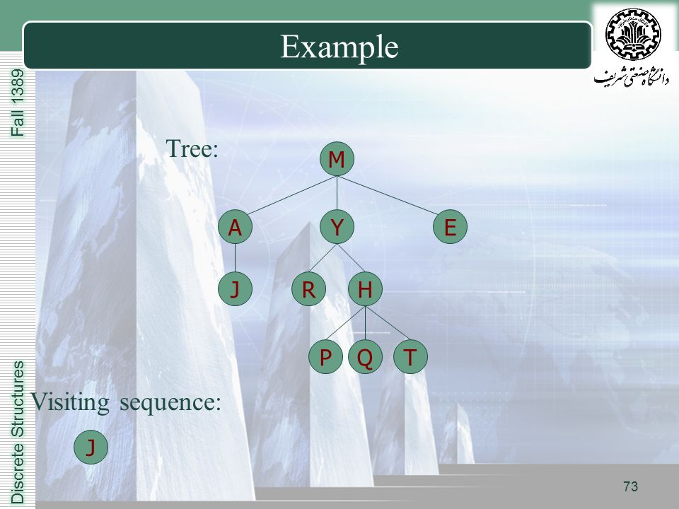 LOGO Example J A R EY P M HJ QT Tree: Visiting sequence: 73