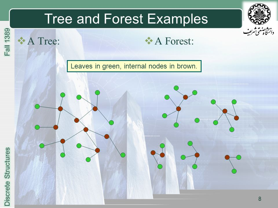 LOGO 8 Tree and Forest Examples  A Tree:  A Forest: Leaves in green, internal nodes in brown.