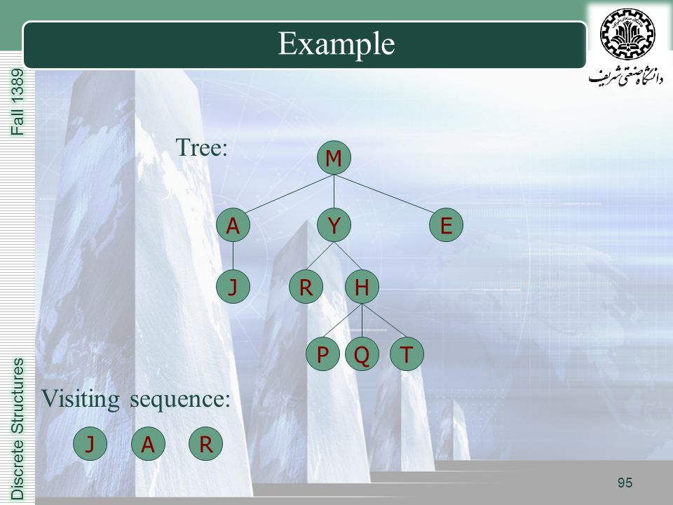 LOGO Example ARJ A R EY P M HJ QT Tree: Visiting sequence: 95