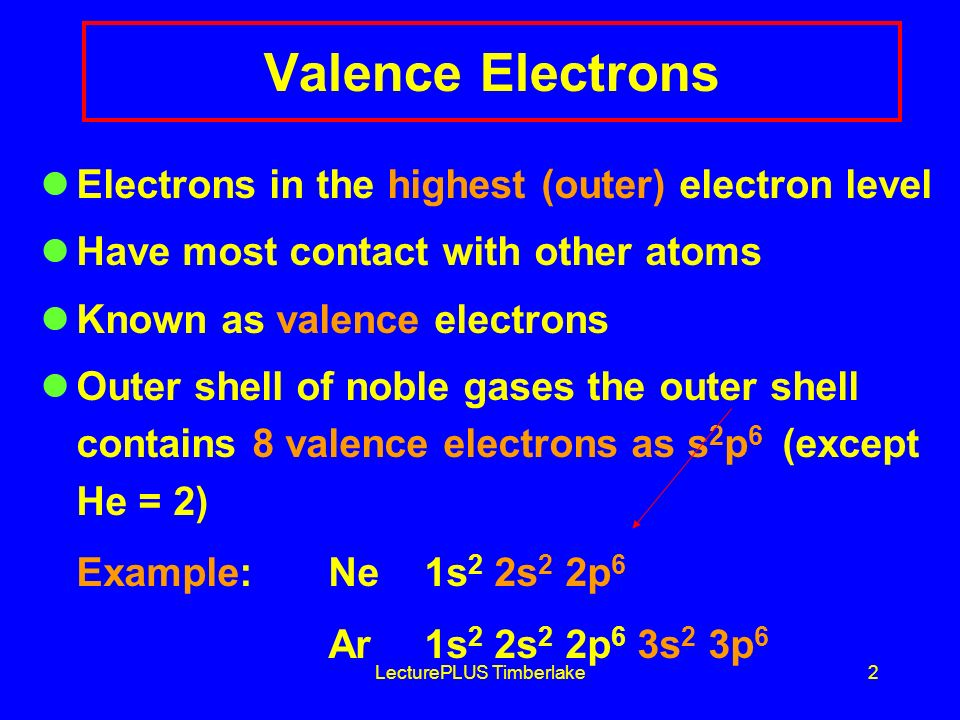 LecturePLUS Timberlake2 Valence Electrons Electrons in the highest (outer) electron level Have most contact with other atoms Known as valence electrons Outer shelI of noble gases the outer shell contains 8 valence electrons as s 2 p 6 (except He = 2) Example: Ne 1s 2 2s 2 2p 6 Ar1s 2 2s 2 2p 6 3s 2 3p 6