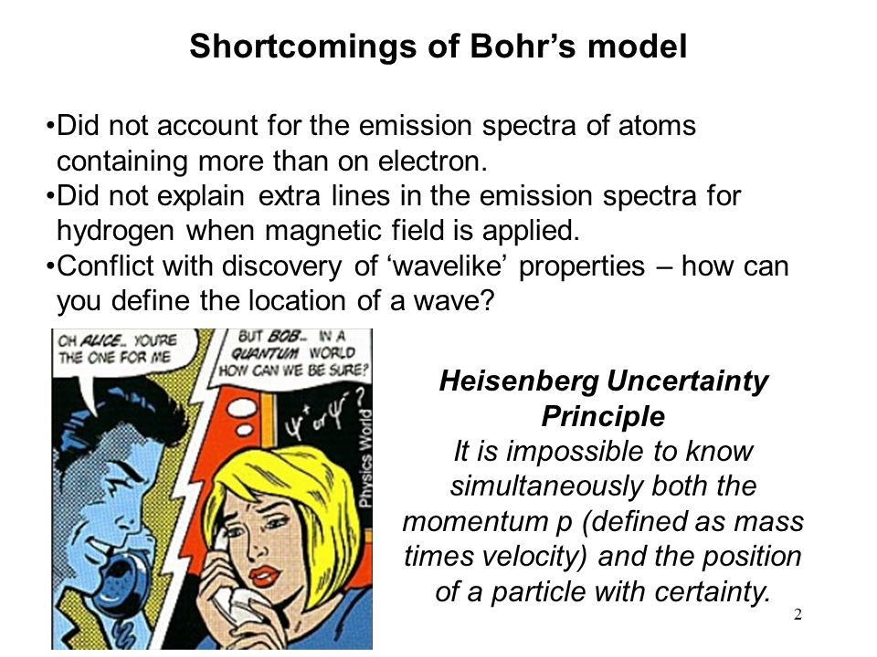 2 Shortcomings of Bohr's model Did not account for the emission spectra of atoms containing more than on electron.