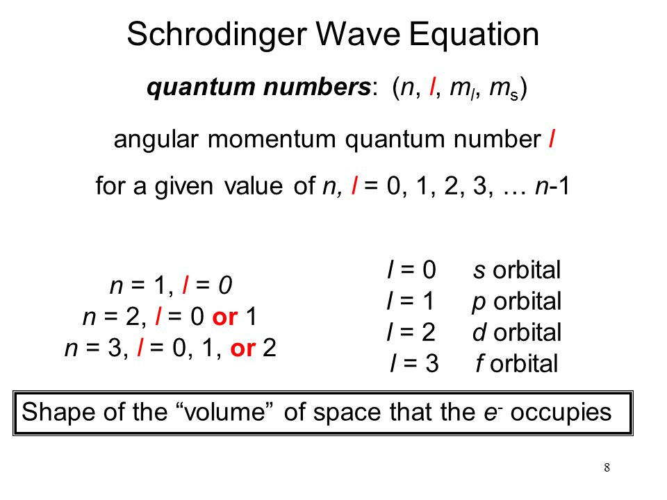 8 quantum numbers: (n, l, m l, m s ) angular momentum quantum number l for a given value of n, l = 0, 1, 2, 3, … n-1 n = 1, l = 0 n = 2, l = 0 or 1 n = 3, l = 0, 1, or 2 Shape of the volume of space that the e - occupies l = 0 s orbital l = 1 p orbital l = 2 d orbital l = 3 f orbital Schrodinger Wave Equation