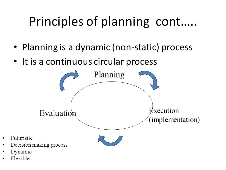 Principles of planning cont….. Planning is a dynamic (non-static) process It is a continuous circular process Planning Execution (implementation) Eval