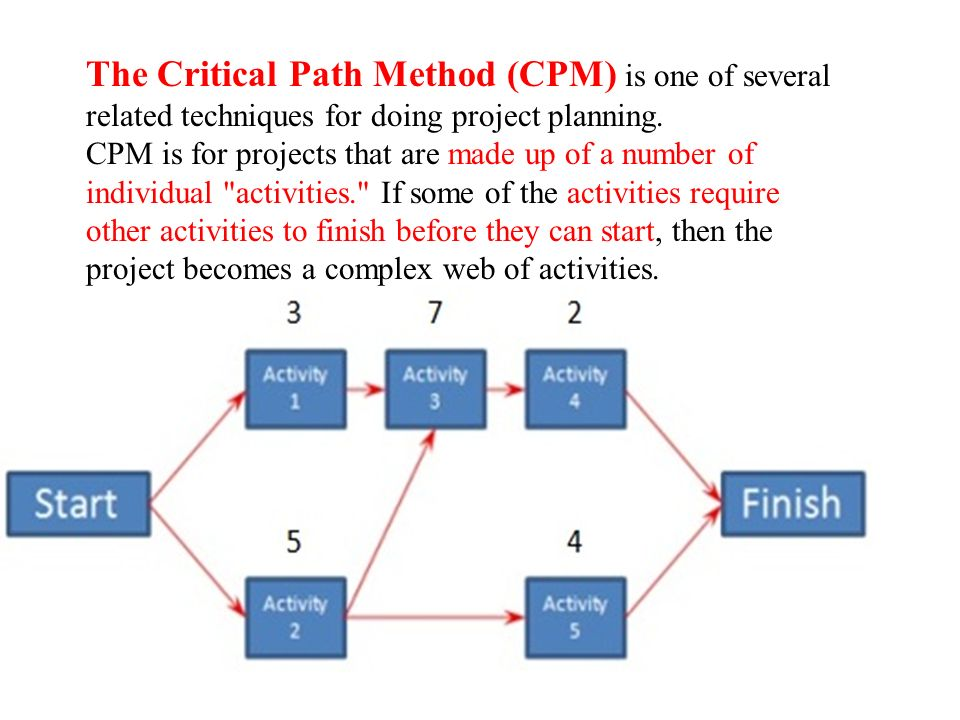 The Critical Path Method (CPM) is one of several related techniques for doing project planning. CPM is for projects that are made up of a number of in