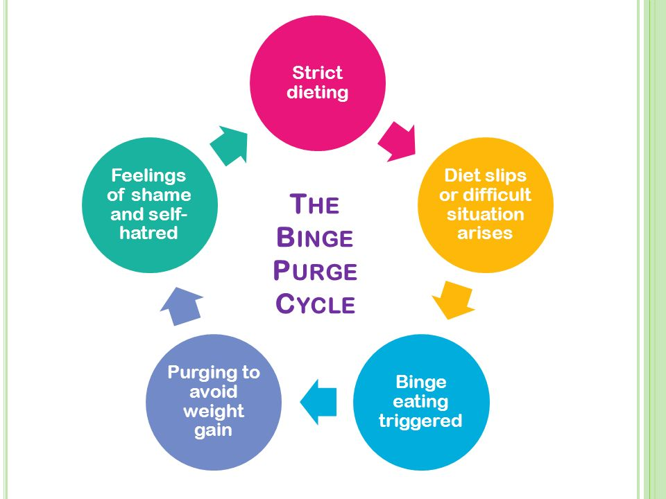 a clinical description of bulimia and its causes