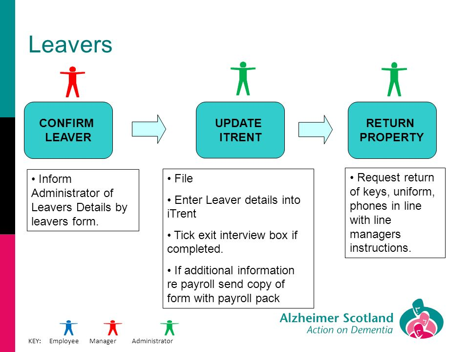 Itrent  Alzheimer Scotland How Will It Impact What I Do Hr Team