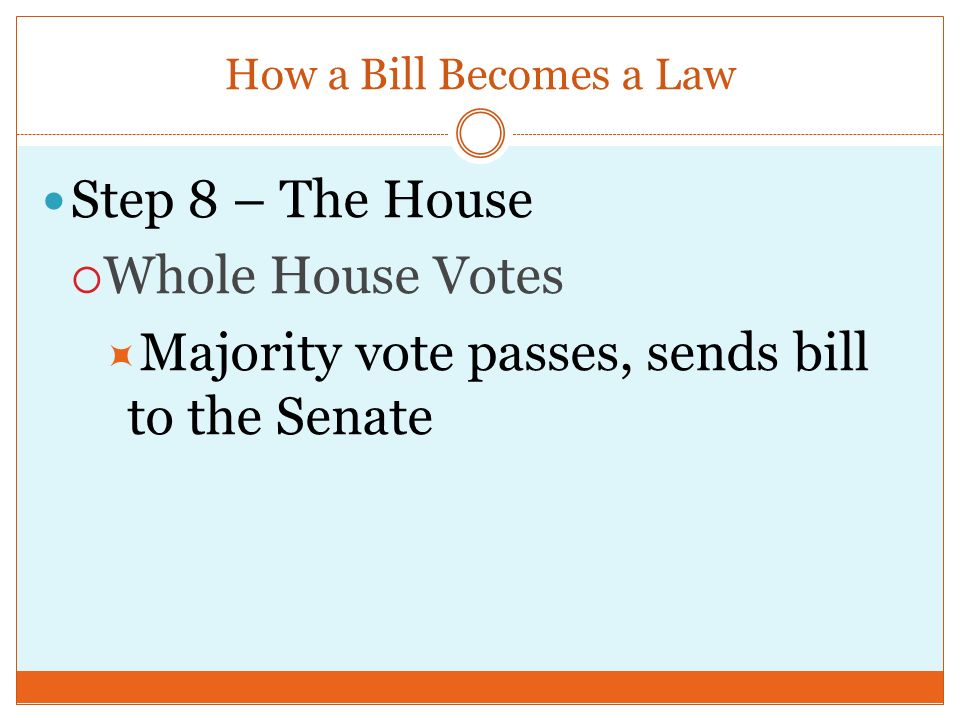How a Bill Becomes a Law Step 7 – The House/Senate  Whole House Debates  During debate, members can propose amendments to add onto the bill  In the House, amendments must be relevant to the subject of the bill