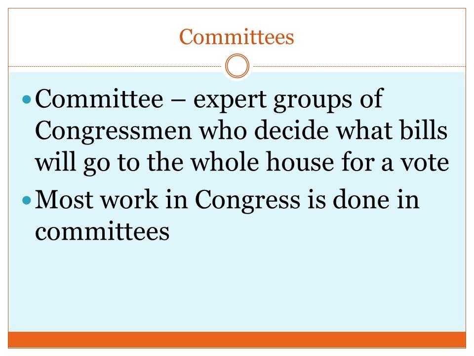 Congress Gets Organized.