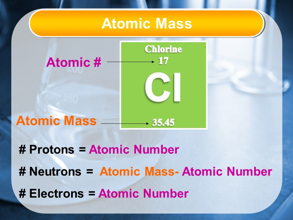 Atomic Mass Atomic # Atomic Mass # Protons = Atomic Number # Neutrons = Atomic Mass- Atomic Number # Electrons = Atomic Number