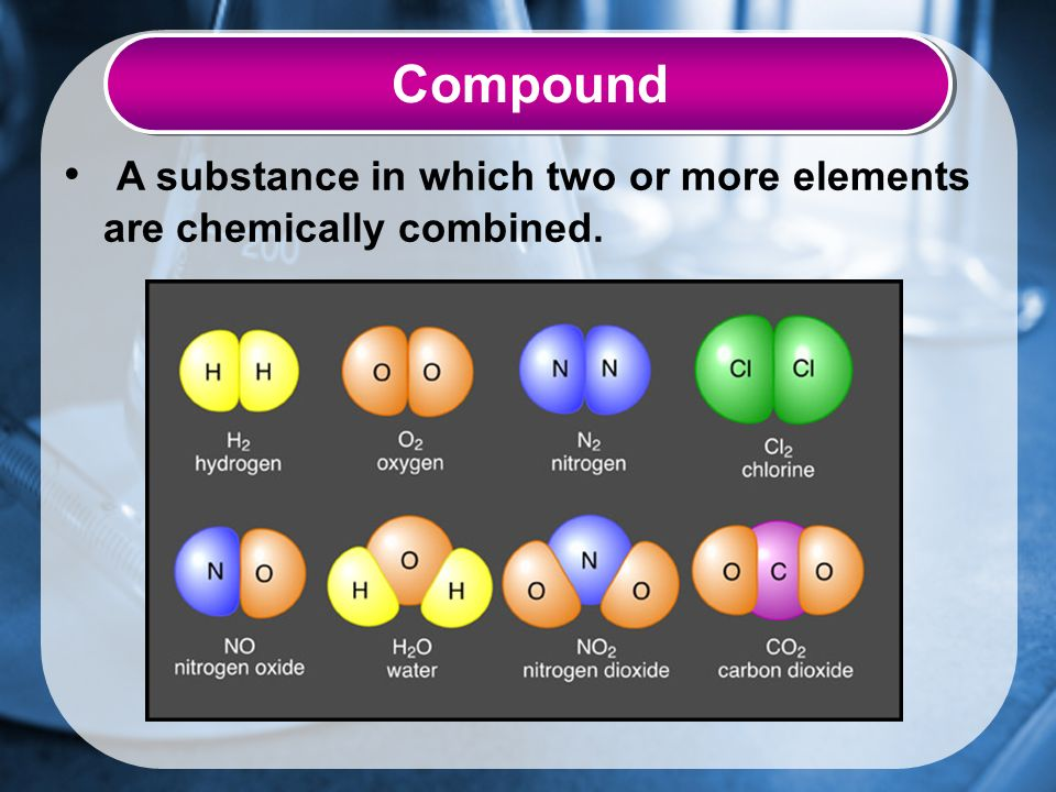 Compound A substance in which two or more elements are chemically combined.