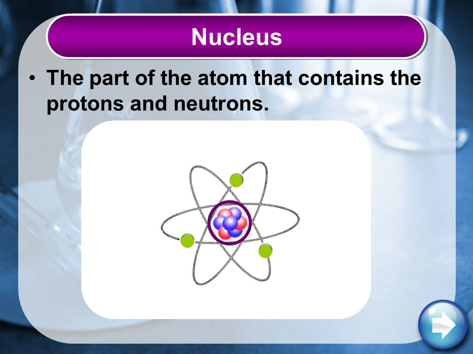 The part of the atom that contains the protons and neutrons. Nucleus