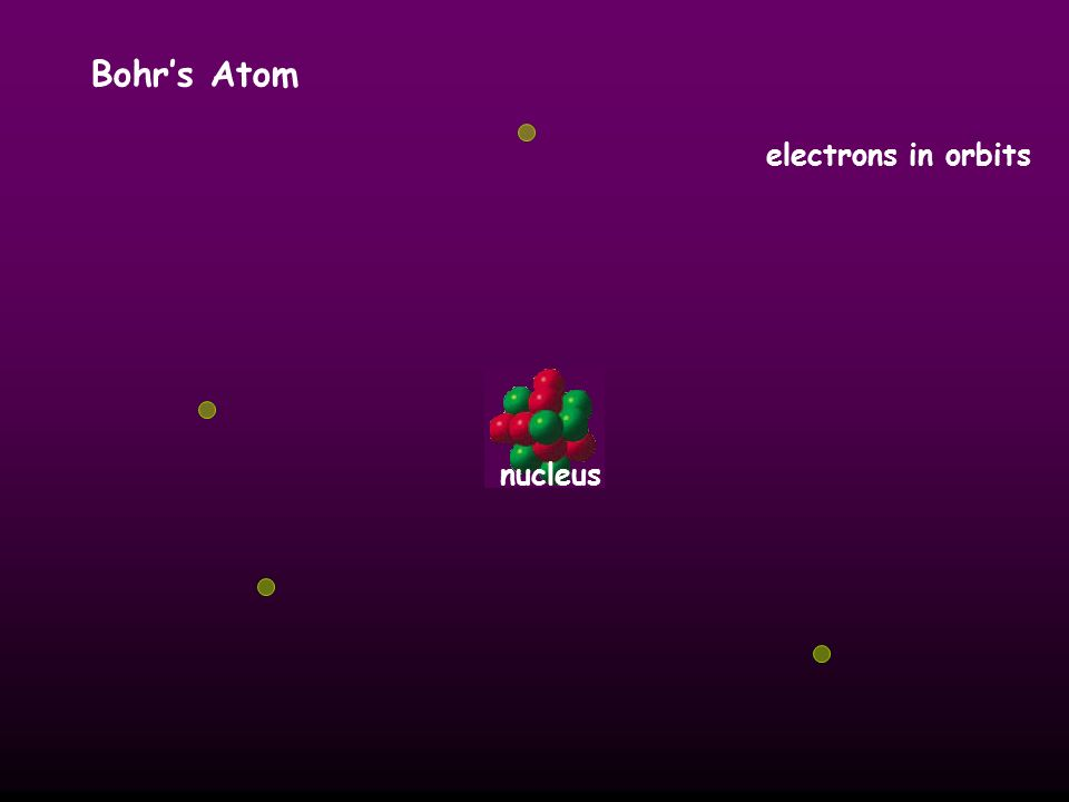 Bohr's Atom electrons in orbits nucleus