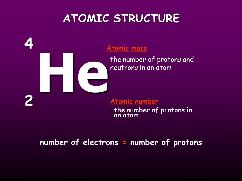 Relative Sizes Thus 99.99% of the mass of an atom comes from the nucleus (protons and neutrons) and essentially nothing from e- the major volume of atoms coming from the electron cloud Remember that most of the atom is empty space like spinning blades of a fan take up more space than any blade would if not moving