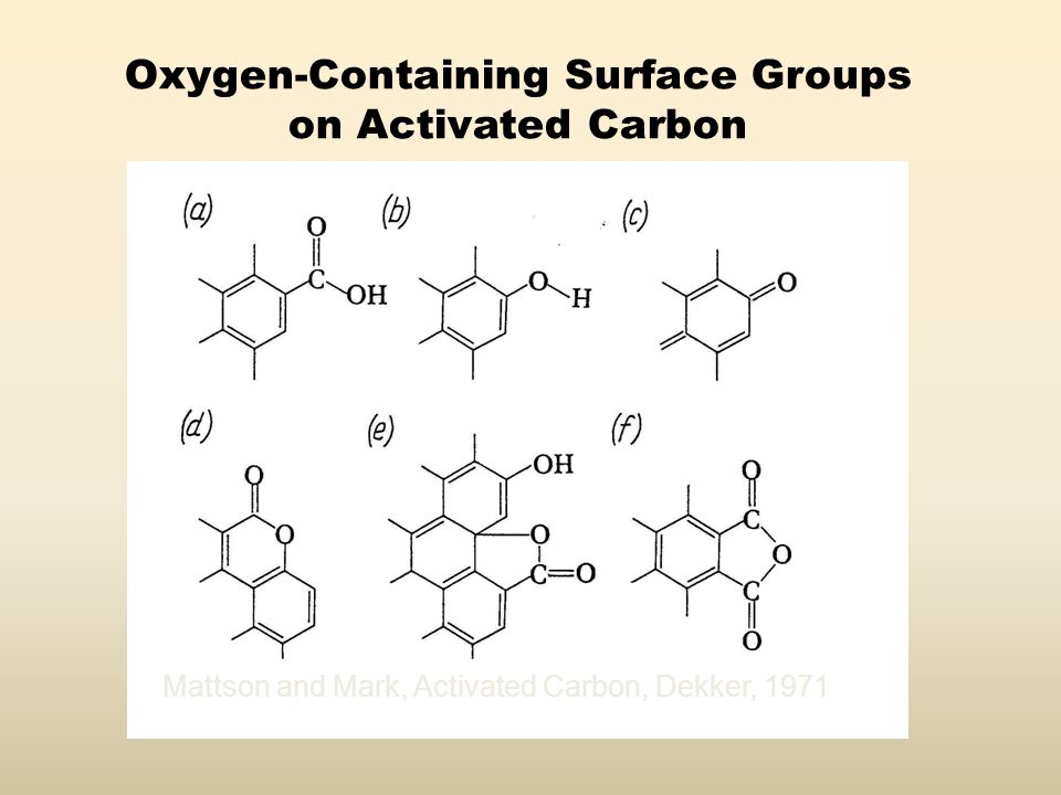 Oxygen-Containing Surface Groups on Activated Carbon Mattson and Mark, Activated Carbon, Dekker, 1971
